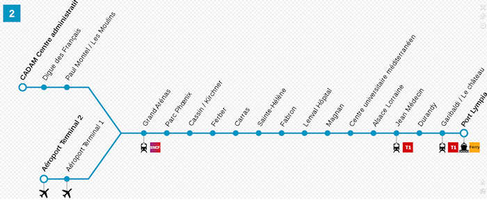 Tram 2 route map
